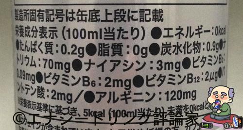 パンクラスエナジー栄養成分