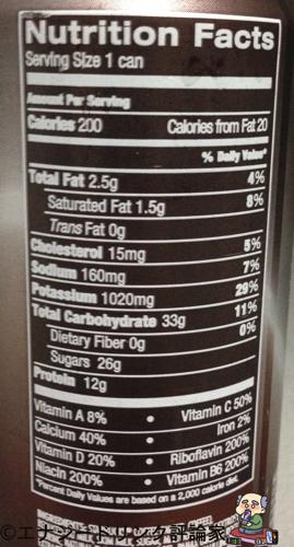 スターバックスのエナジードリンク モカ栄養成分